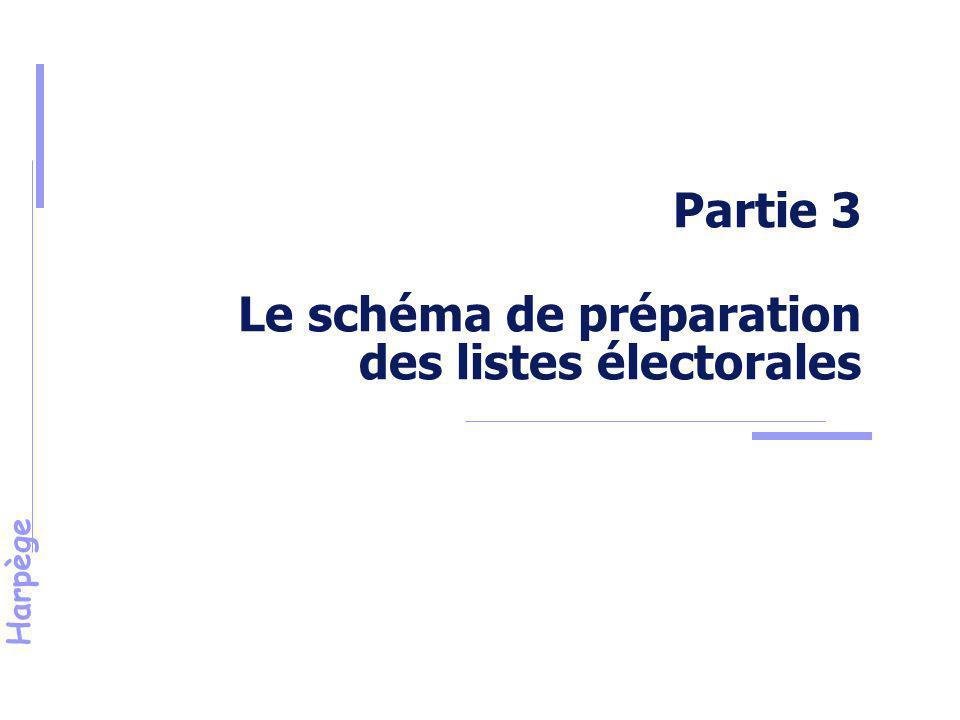 Partie 3 Le schéma de préparation des listes électorales