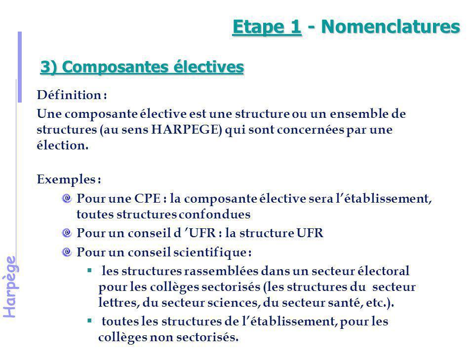 Etape 1 - Nomenclatures 3) Composantes électives Définition :