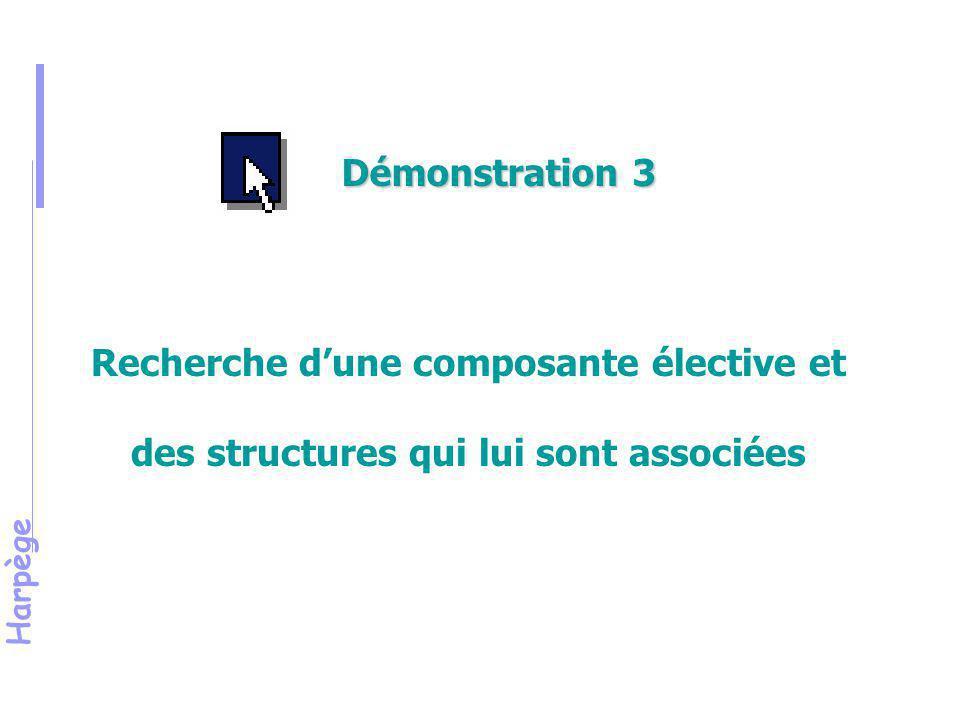 Démonstration 3 Recherche d'une composante élective et des structures qui lui sont associées. Objectif.