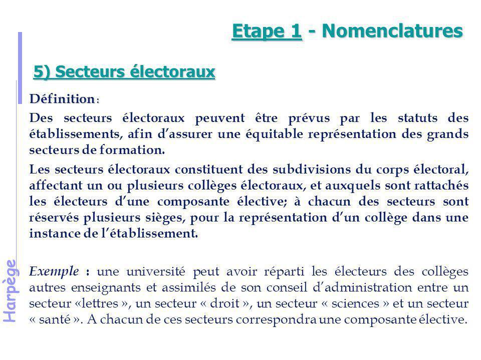 Etape 1 - Nomenclatures 5) Secteurs électoraux Définition :