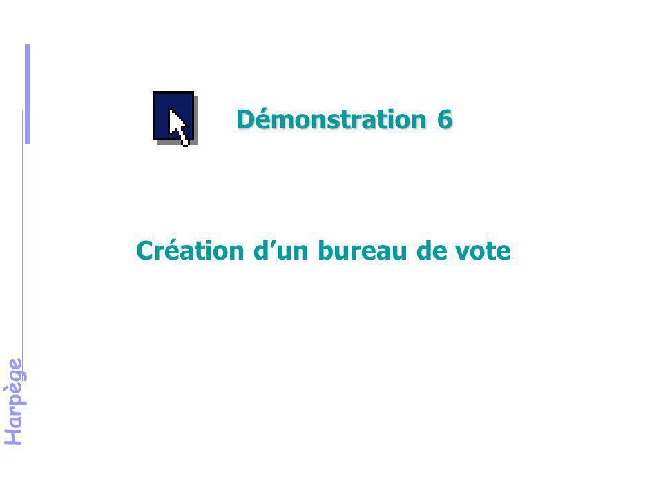 Création d'un bureau de vote