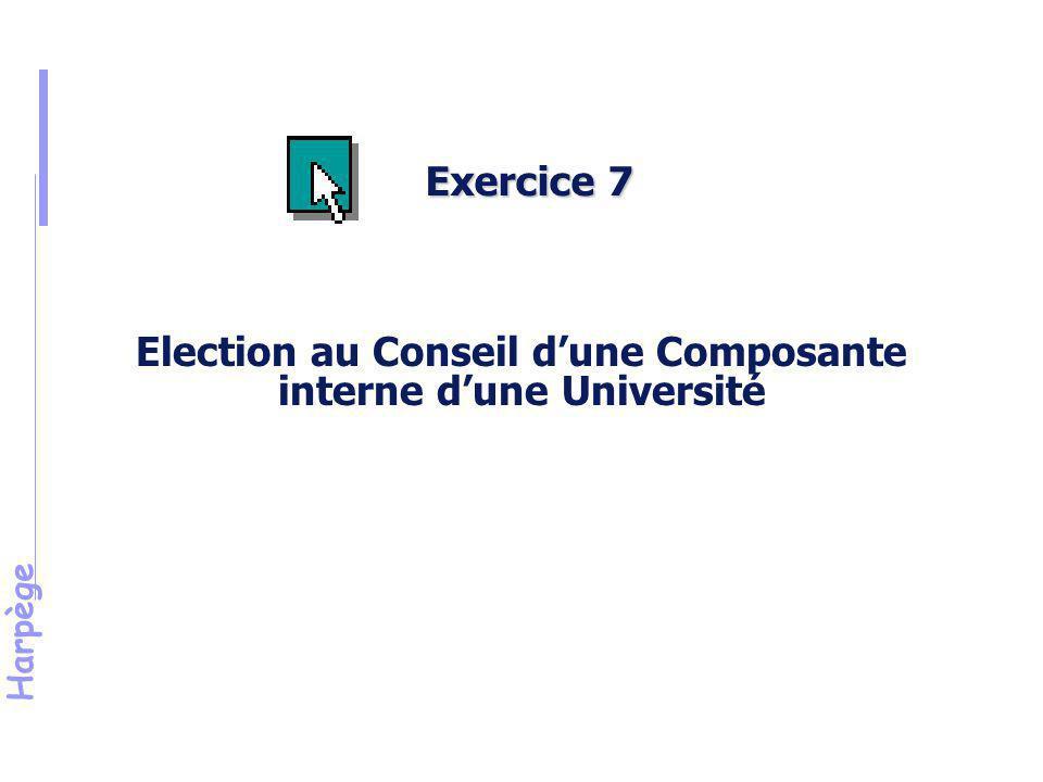 Election au Conseil d'une Composante interne d'une Université