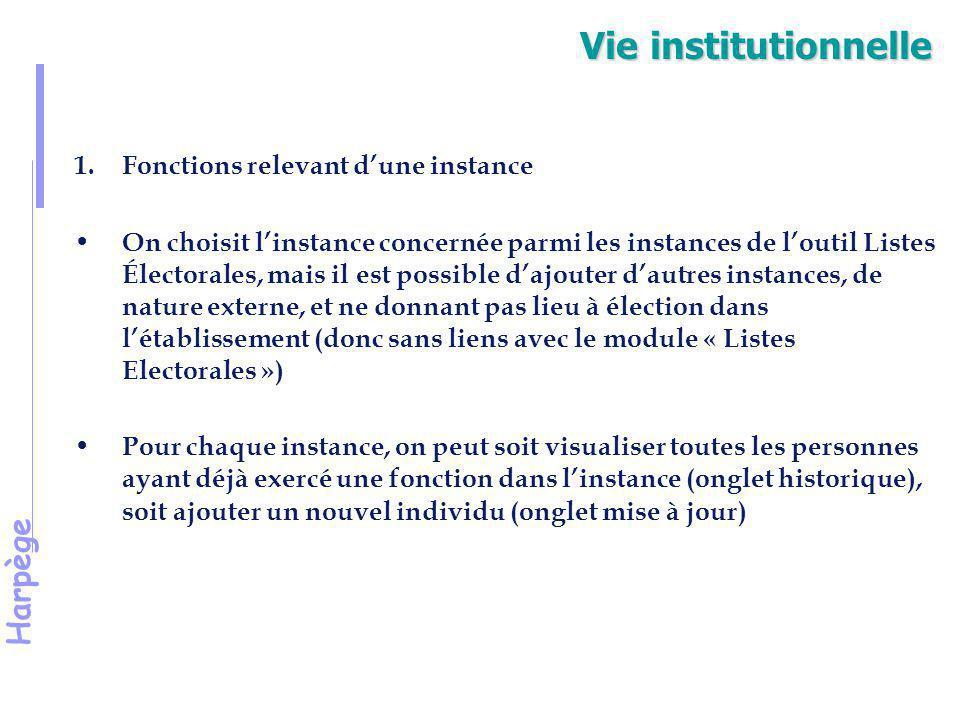 Vie institutionnelle Fonctions relevant d'une instance