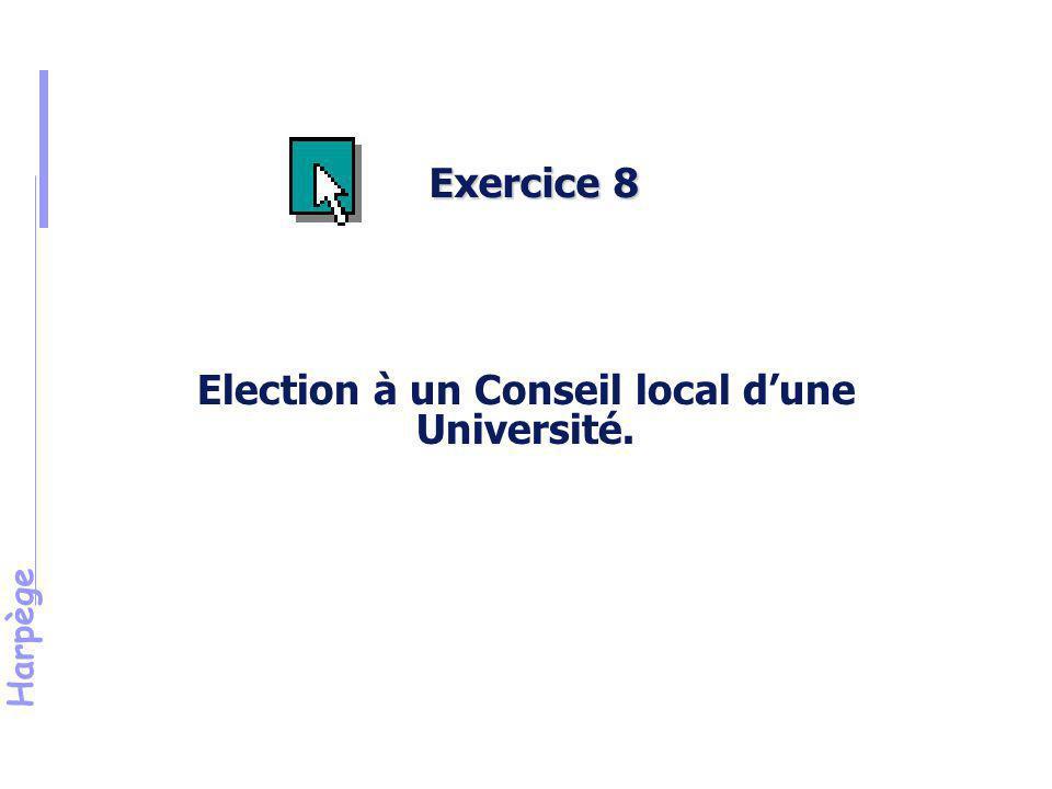 Election à un Conseil local d'une Université.