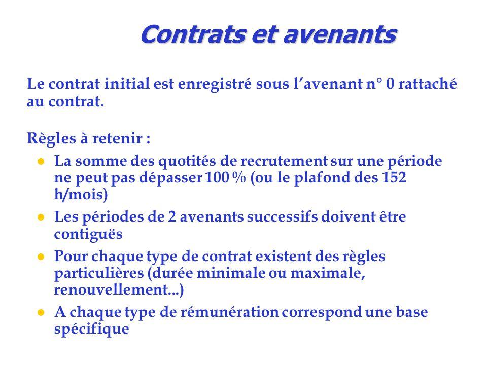 Contrats et avenants Le contrat initial est enregistré sous l'avenant n° 0 rattaché au contrat. Règles à retenir :