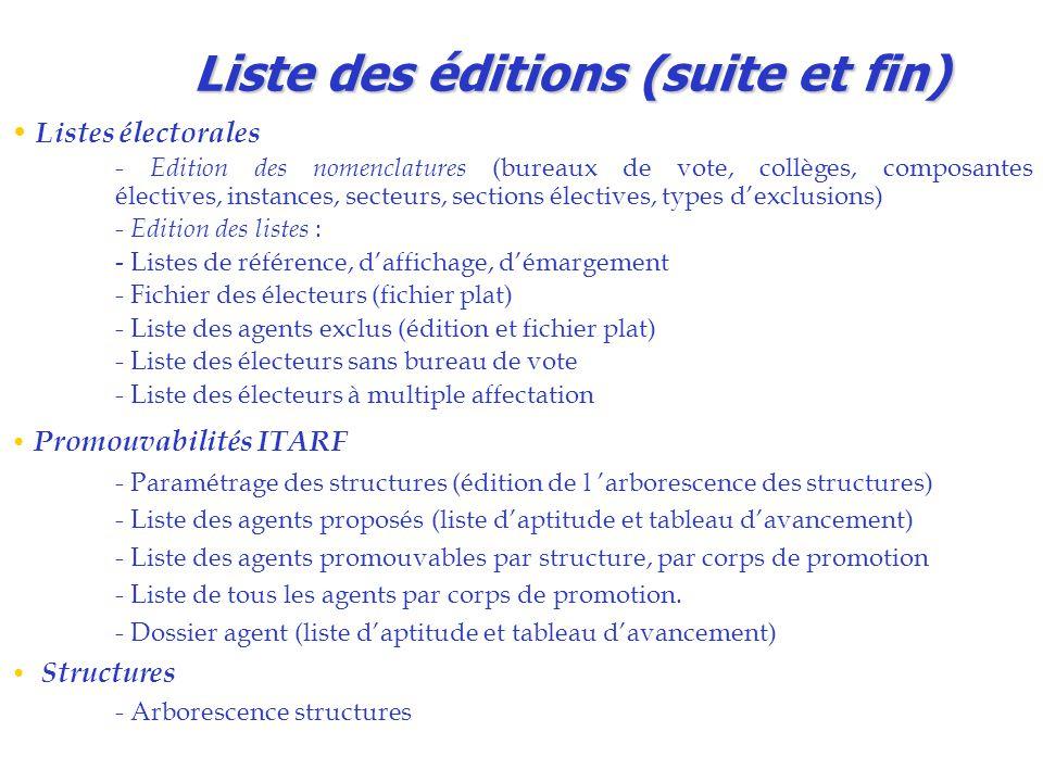 Liste des éditions (suite et fin)