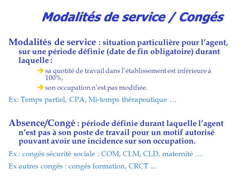 Modalités de service / Congés