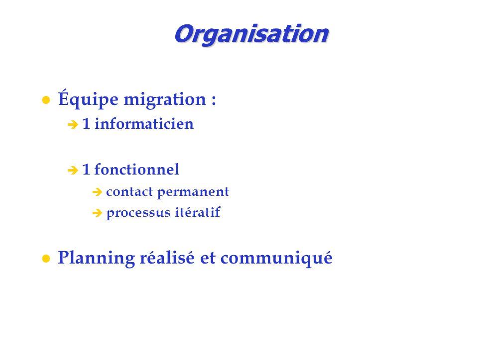 Organisation Équipe migration : Planning réalisé et communiqué