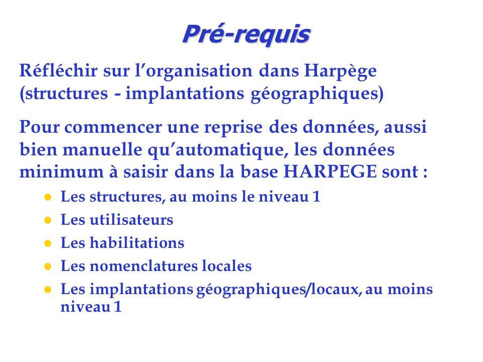 Pré-requis Réfléchir sur l'organisation dans Harpège (structures - implantations géographiques)