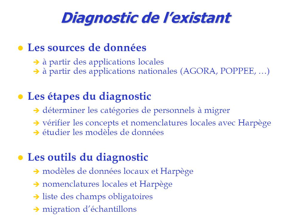 Diagnostic de l'existant