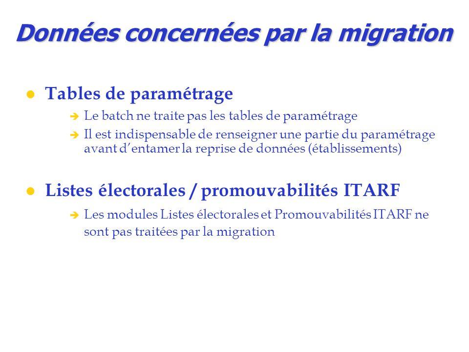 Données concernées par la migration