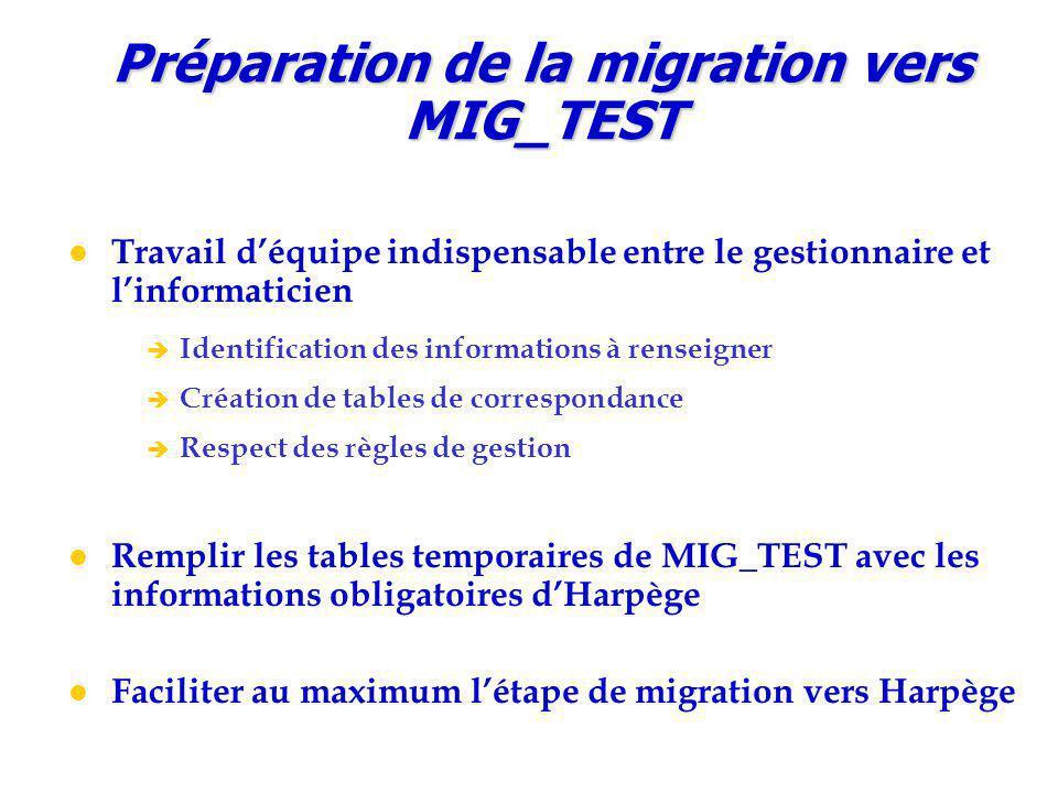 Préparation de la migration vers MIG_TEST