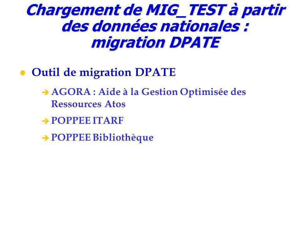 Chargement de MIG_TEST à partir des données nationales : migration DPATE