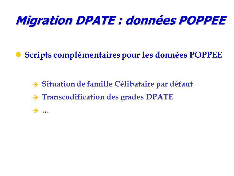 Migration DPATE : données POPPEE