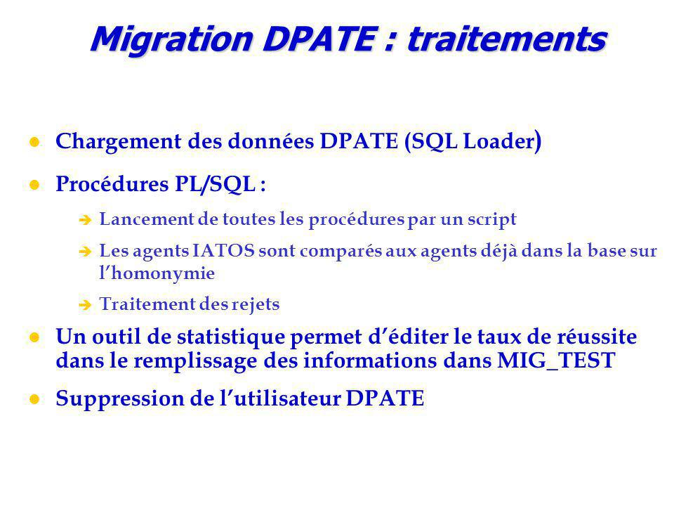 Migration DPATE : traitements