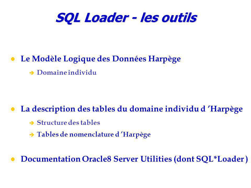 SQL Loader - les outils Le Modèle Logique des Données Harpège