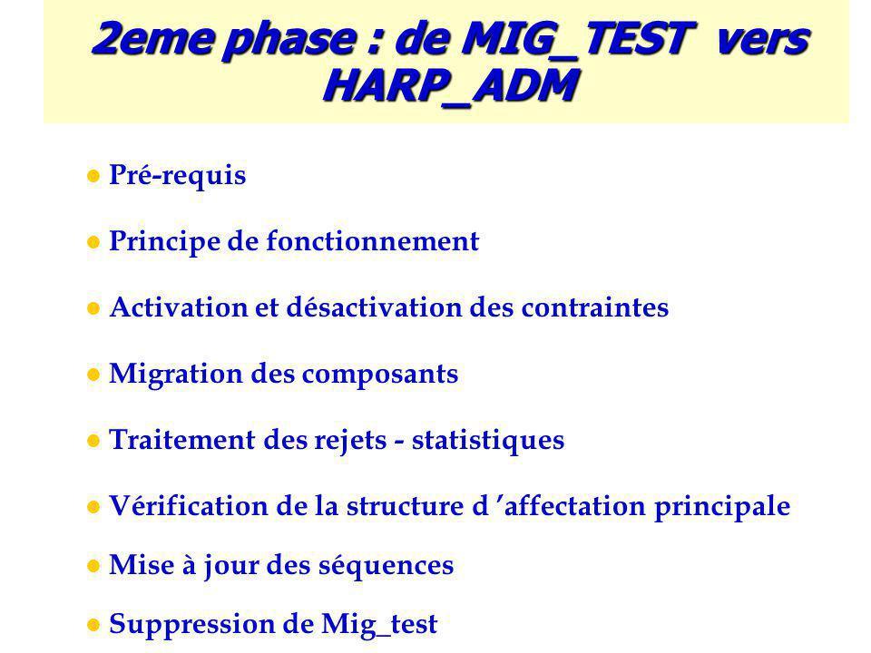 2eme phase : de MIG_TEST vers HARP_ADM