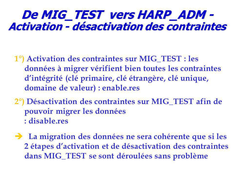 De MIG_TEST vers HARP_ADM - Activation - désactivation des contraintes