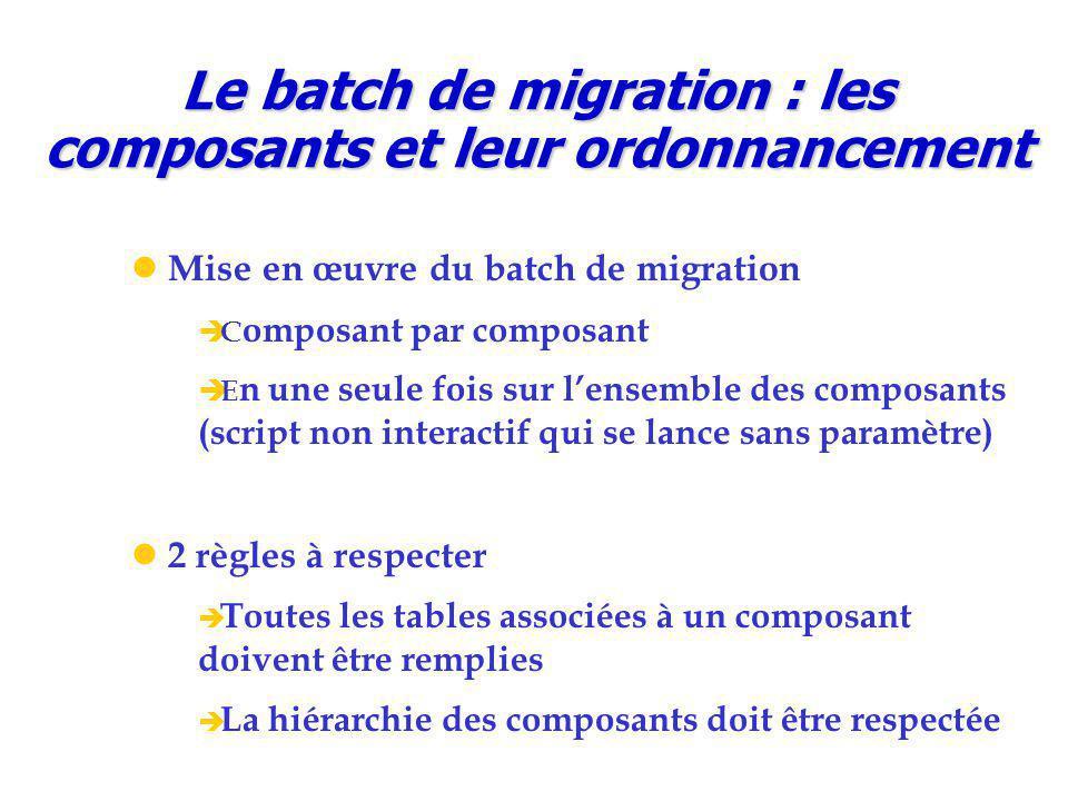 Le batch de migration : les composants et leur ordonnancement