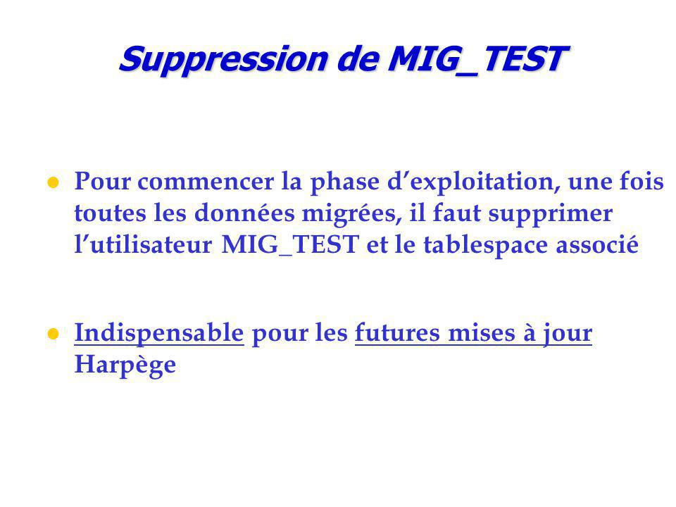 Suppression de MIG_TEST