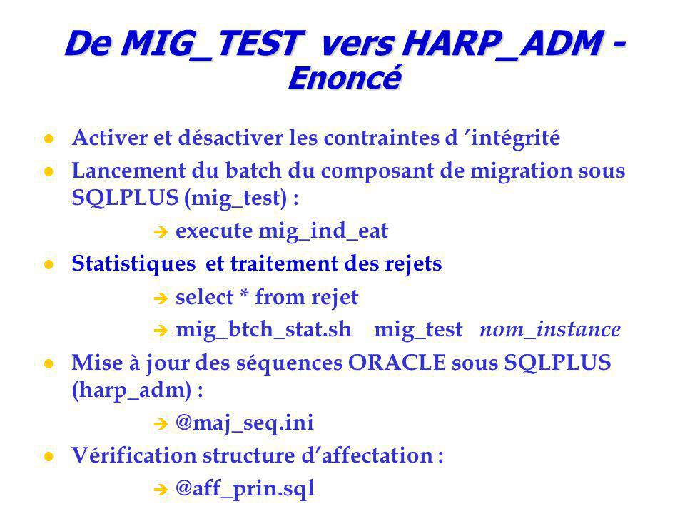 De MIG_TEST vers HARP_ADM - Enoncé