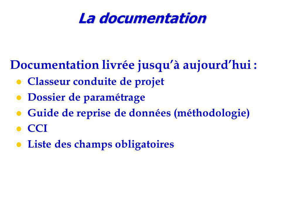 La documentation Documentation livrée jusqu'à aujourd'hui :