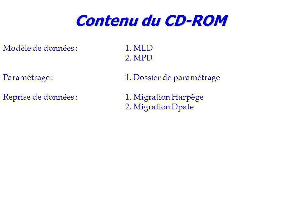 Contenu du CD-ROM Modèle de données : 1. MLD 2. MPD