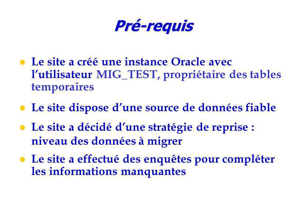Pré-requis Le site a créé une instance Oracle avec l'utilisateur MIG_TEST, propriétaire des tables temporaires.
