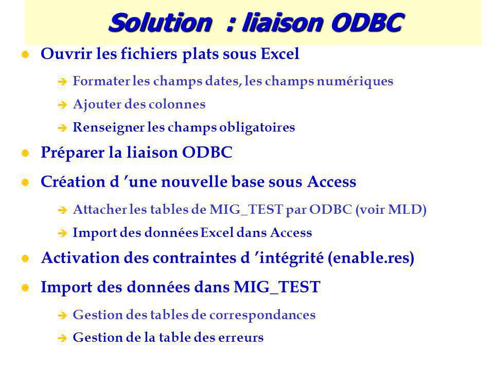 Solution : liaison ODBC