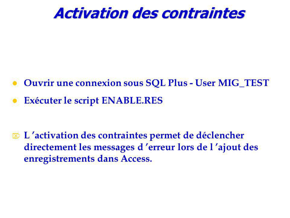 Activation des contraintes