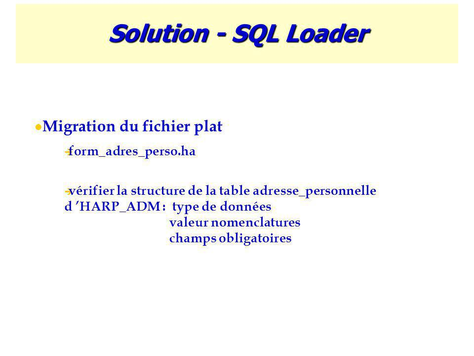Solution - SQL Loader Migration du fichier plat form_adres_perso.ha