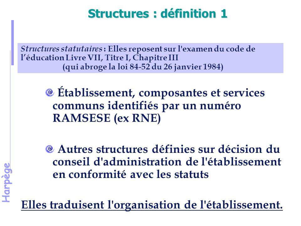 Structures : définition 1