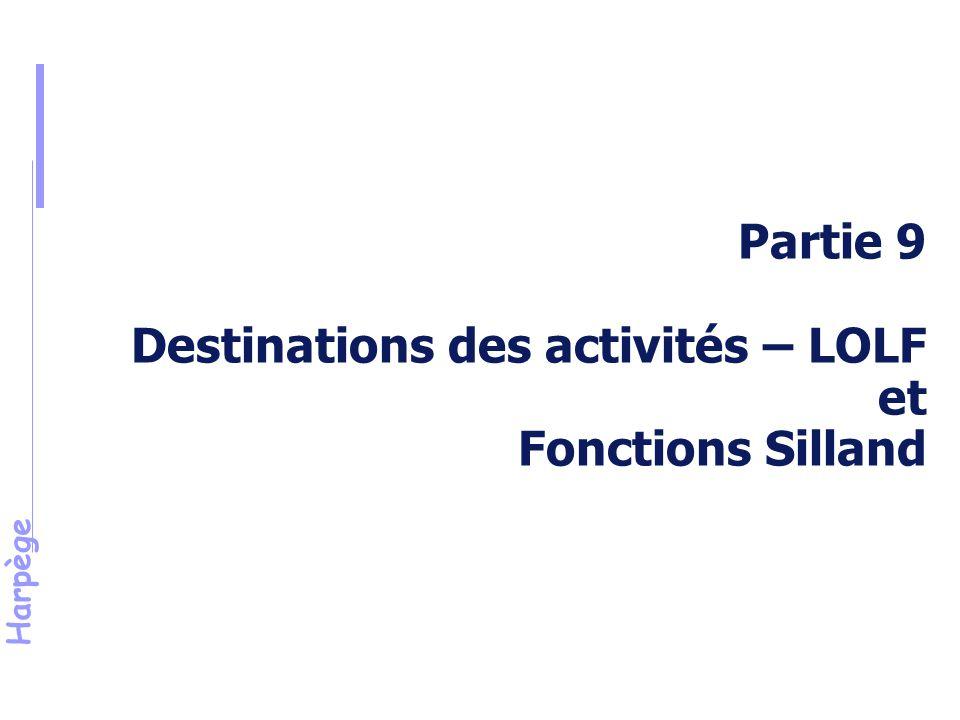 Partie 9 Destinations des activités – LOLF et Fonctions Silland