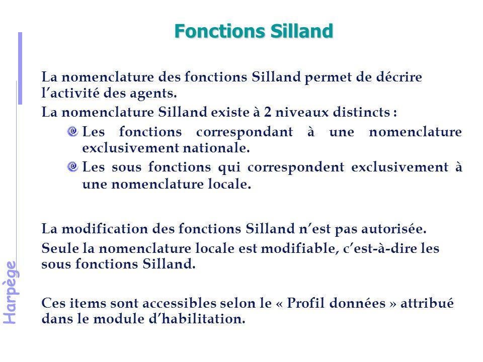 Fonctions Silland La nomenclature des fonctions Silland permet de décrire l'activité des agents.