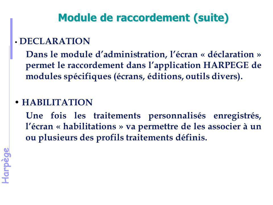 Module de raccordement (suite)