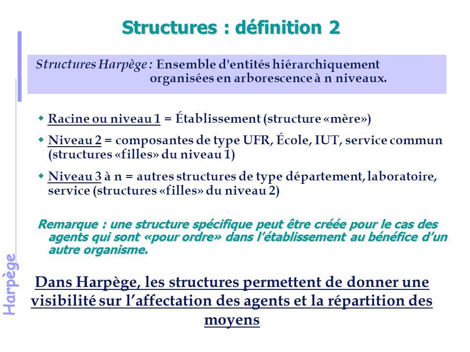 Structures : définition 2