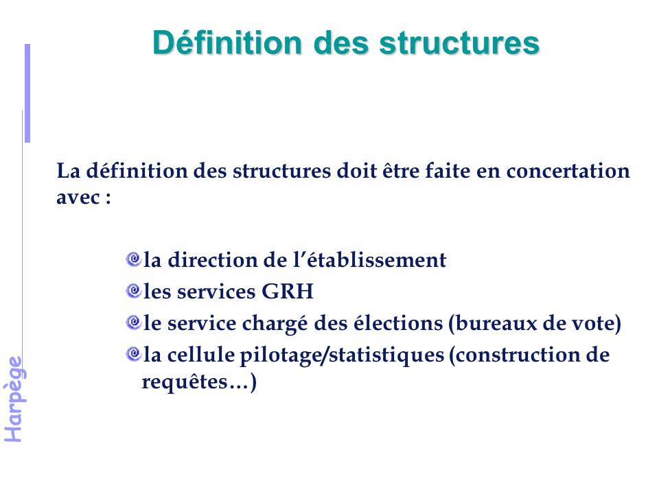 Définition des structures