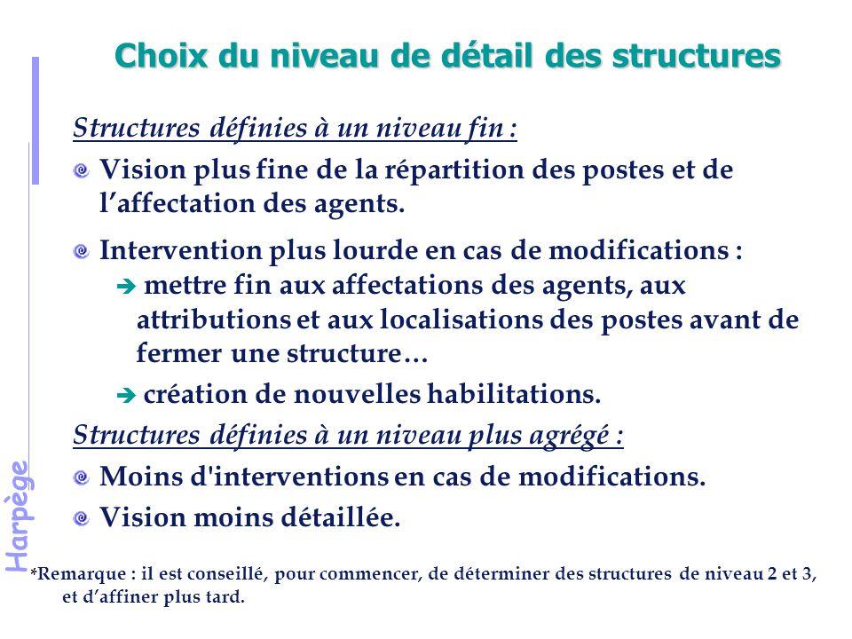 Choix du niveau de détail des structures