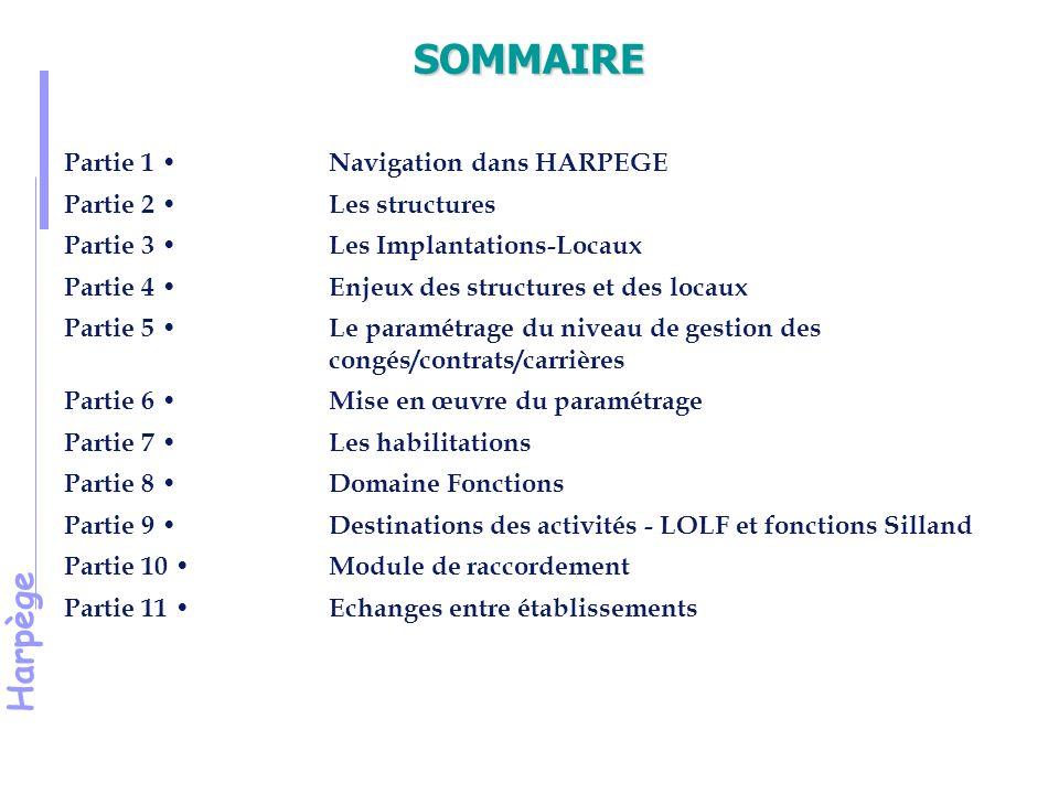 SOMMAIRE Partie 1 • Navigation dans HARPEGE Partie 2 • Les structures