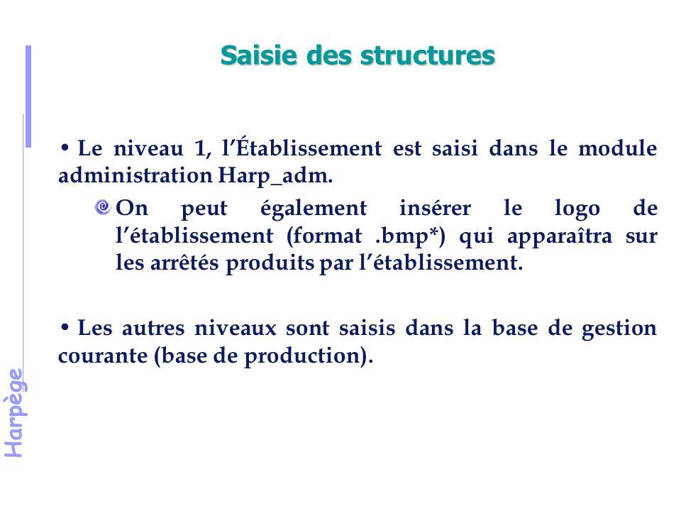 Saisie des structures Le niveau 1, l'Établissement est saisi dans le module administration Harp_adm.
