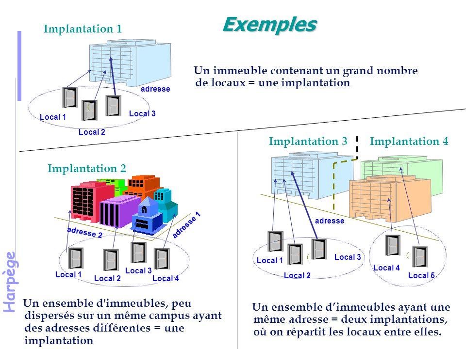 Exemples Implantation 1 Implantation 3 Implantation 4 Implantation 2