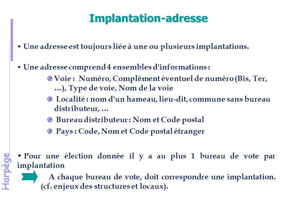 Implantation-adresse