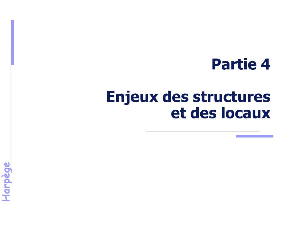 Partie 4 Enjeux des structures et des locaux