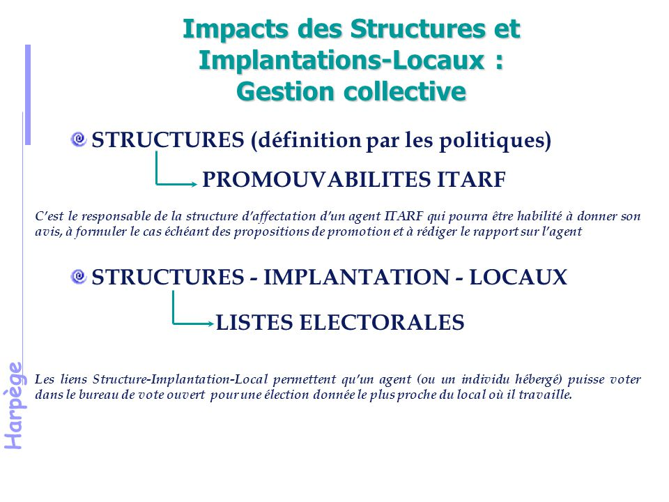 Impacts des Structures et Implantations-Locaux : Gestion collective