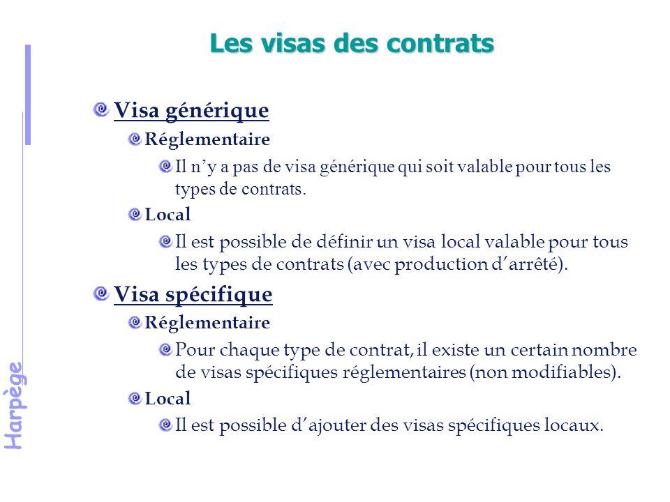 Les visas des contrats Visa générique Visa spécifique Réglementaire