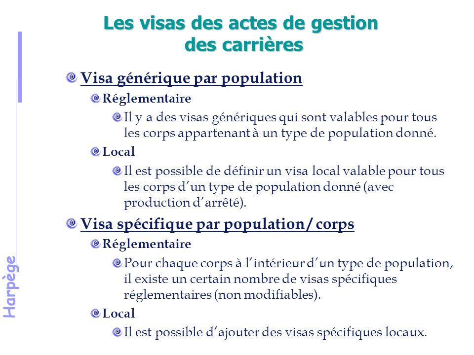 Les visas des actes de gestion des carrières