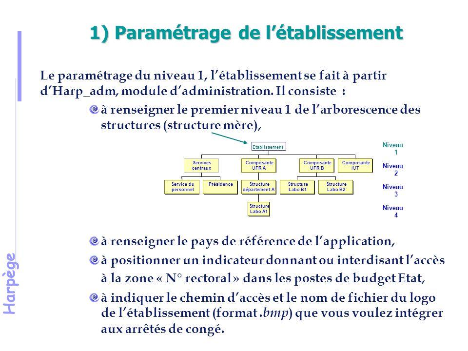 1) Paramétrage de l'établissement