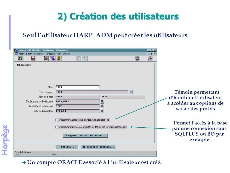2) Création des utilisateurs