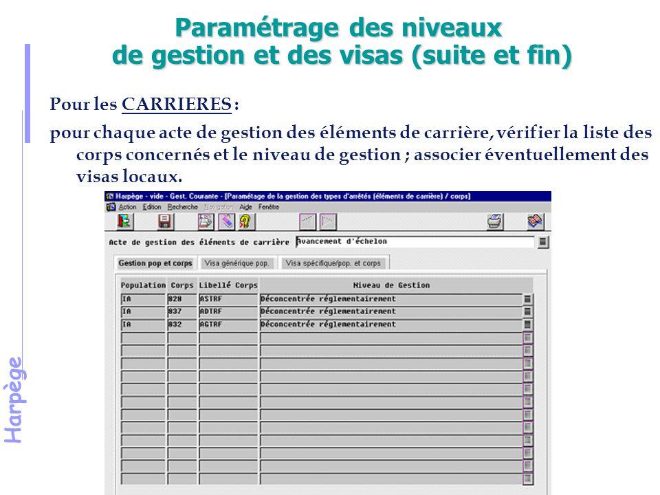 Paramétrage des niveaux de gestion et des visas (suite et fin)