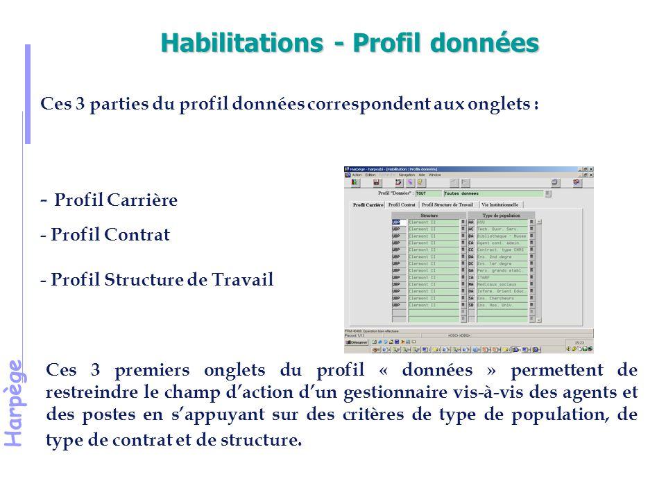 Habilitations - Profil données
